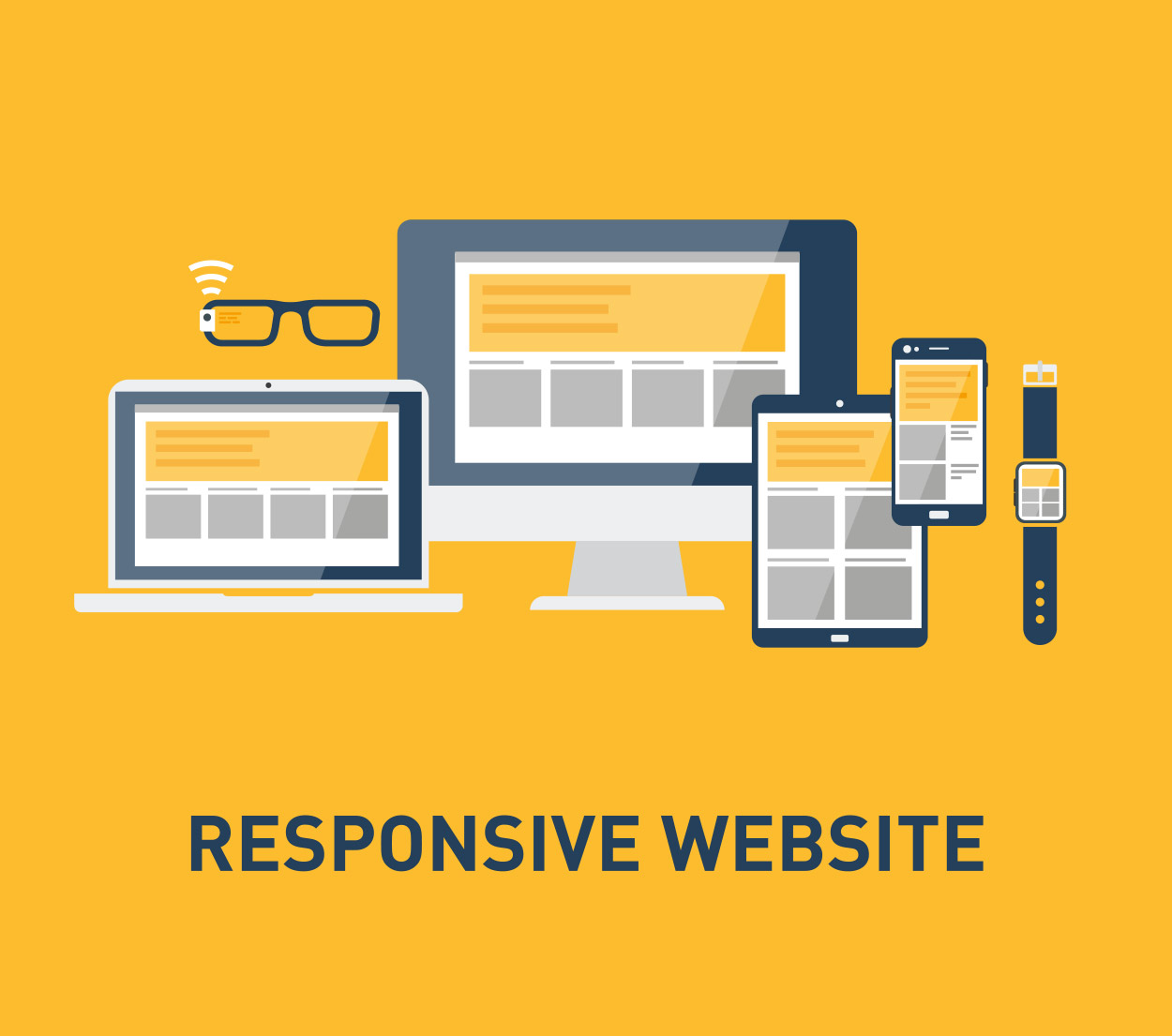 Test je site of hij responsive is